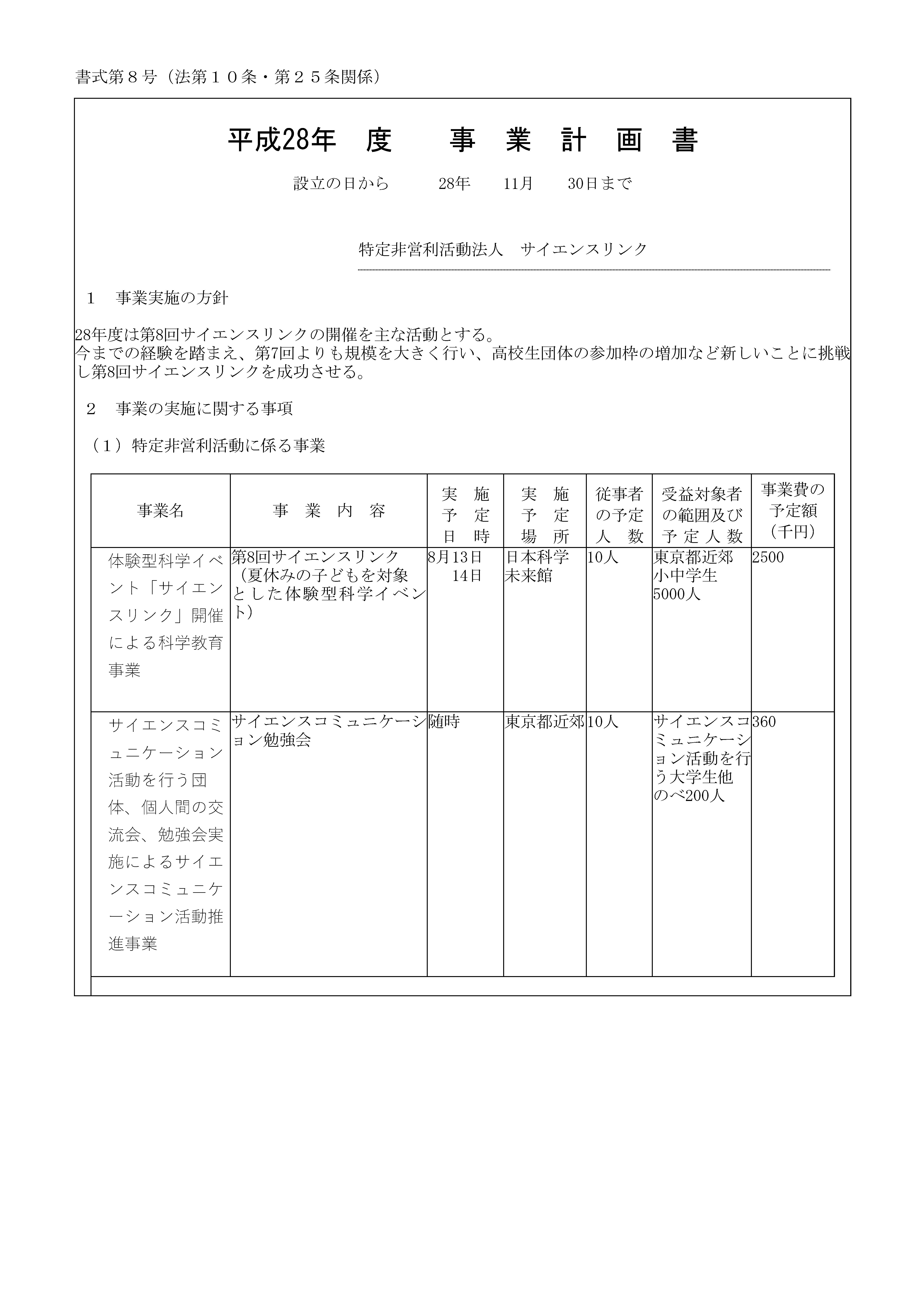 H28 事業計画書 (1)