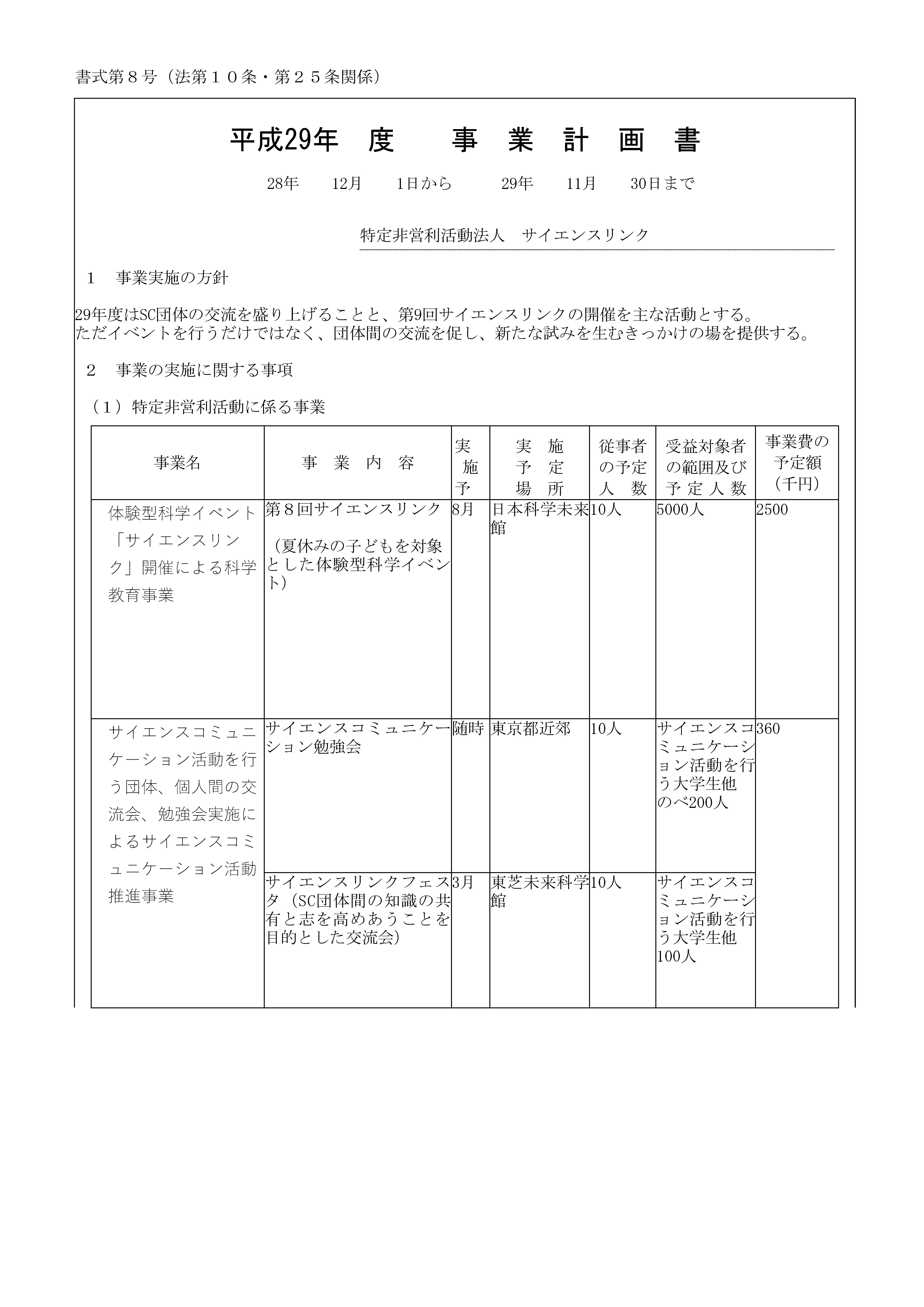 H29 事業計画書 (1)